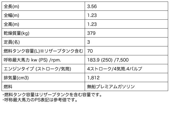 20161108ジェットMJ-FX SVHO【horizon】